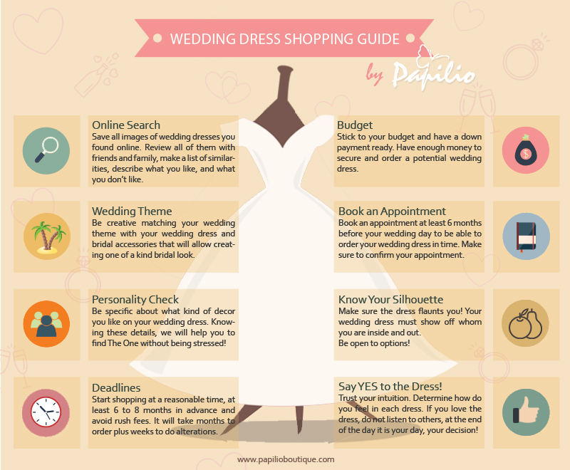 0e6c998999 Beginner 101: Wedding Dress Shopping Guide - Papilio Boutique