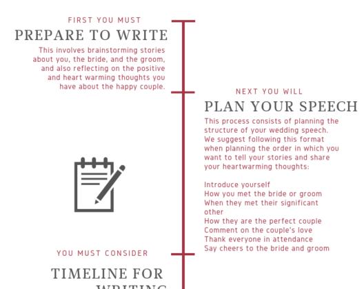 How to Write an Amazing Wedding Speech
